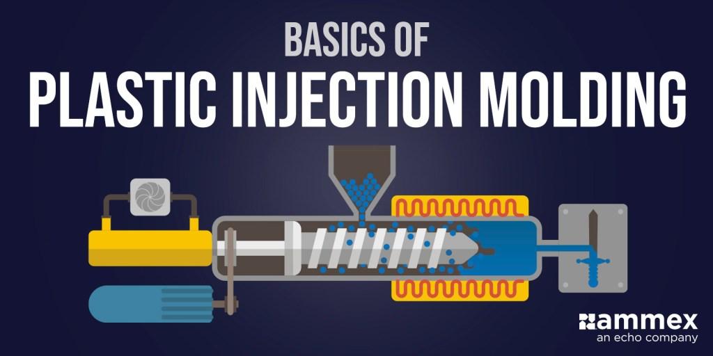 Basics of Injection Molding