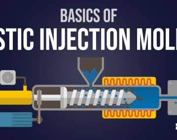 Basics of Injection Molding